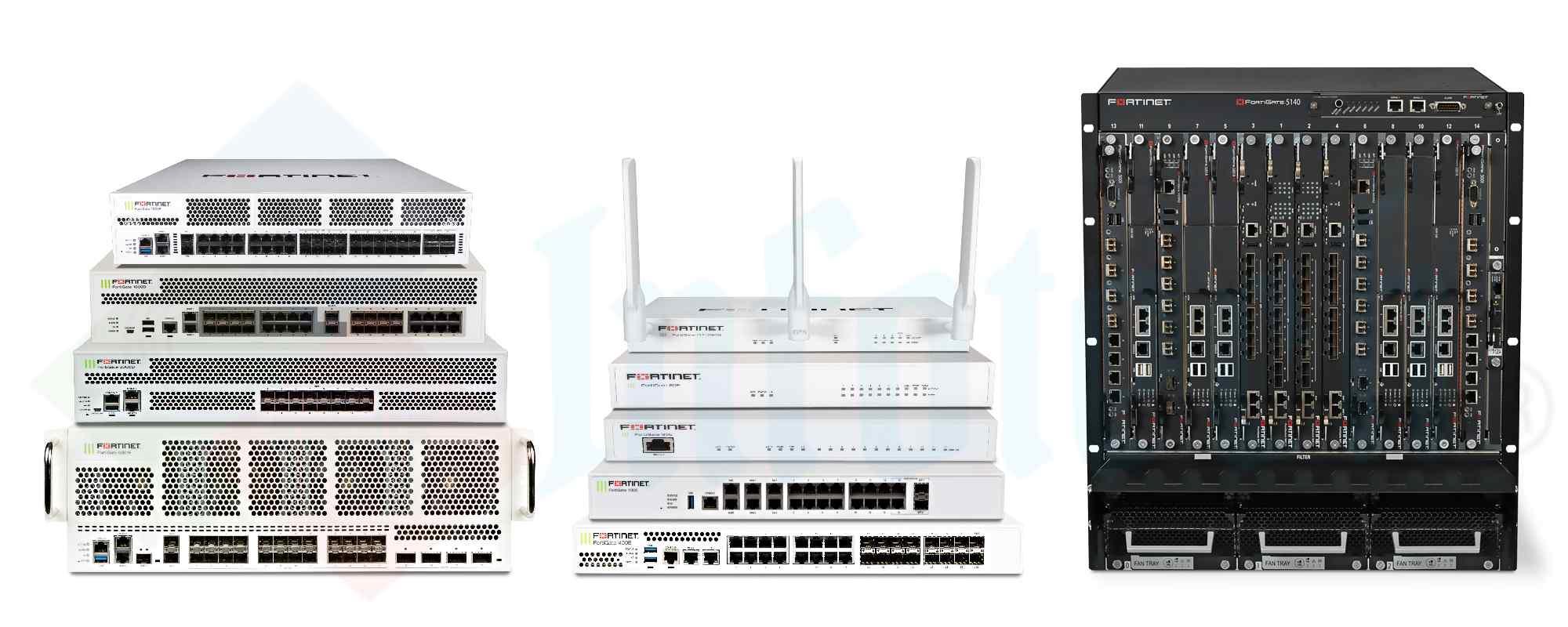 Fortinet-FortiGate Next-Gen Firewall - VCN Infotech